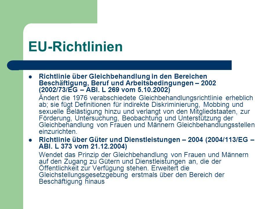EU-Richtlinien