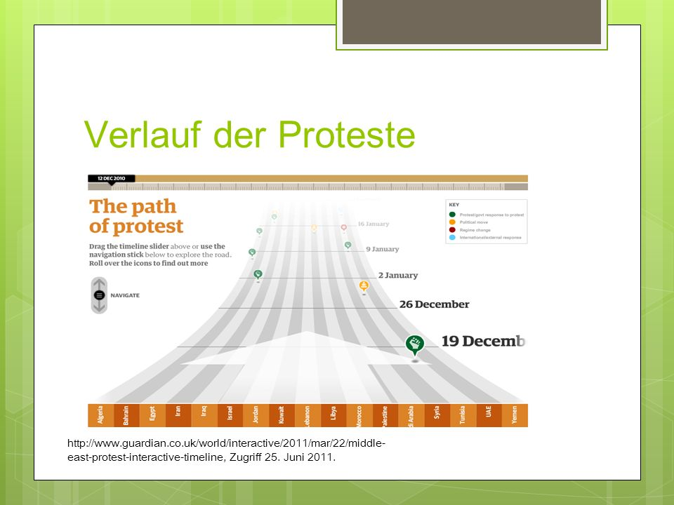 Verlauf der Proteste http://www.guardian.co.uk/world/interactive/2011/mar/22/middle-east-protest-interactive-timeline, Zugriff 25.