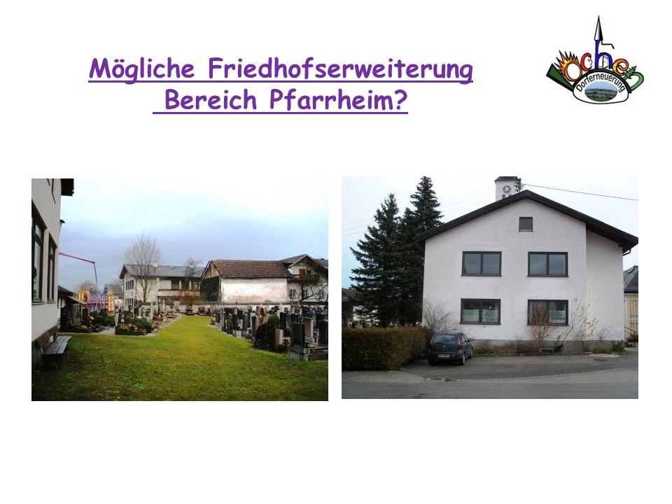 Mögliche Friedhofserweiterung Bereich Pfarrheim