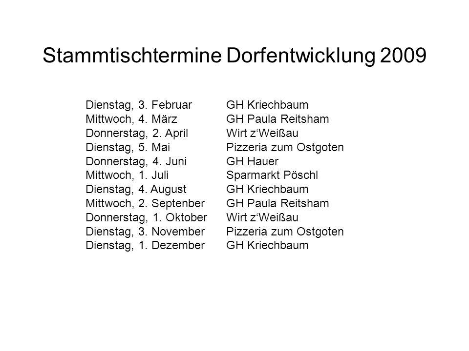 Stammtischtermine Dorfentwicklung 2009