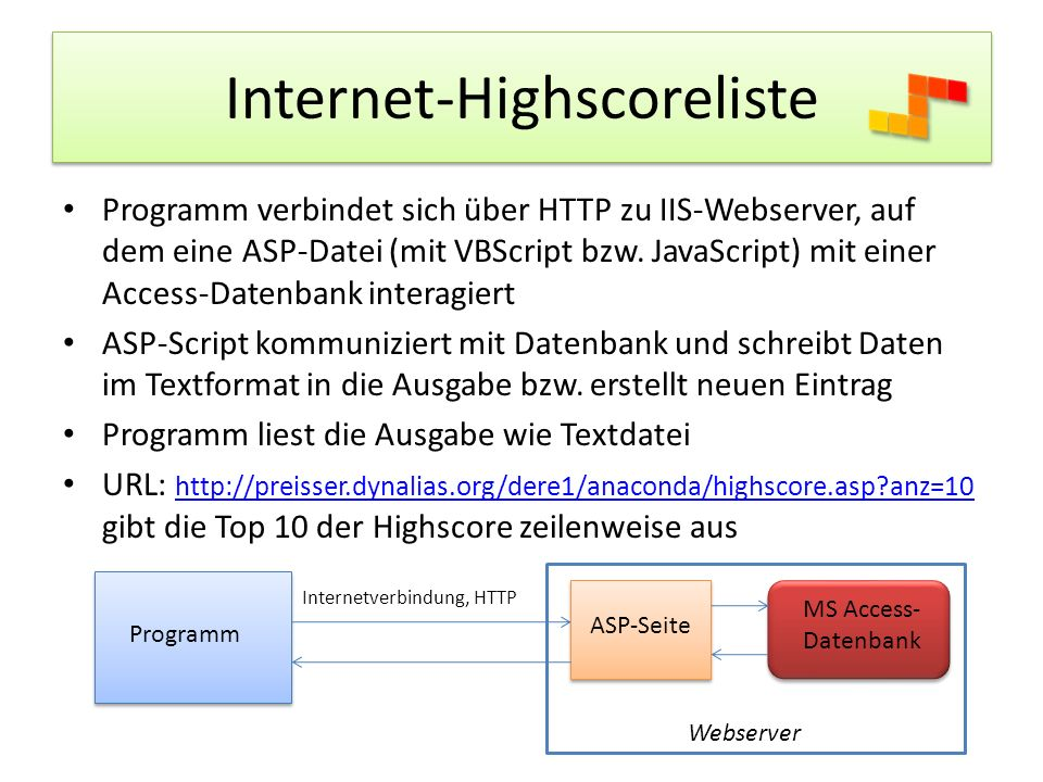 Internet-Highscoreliste