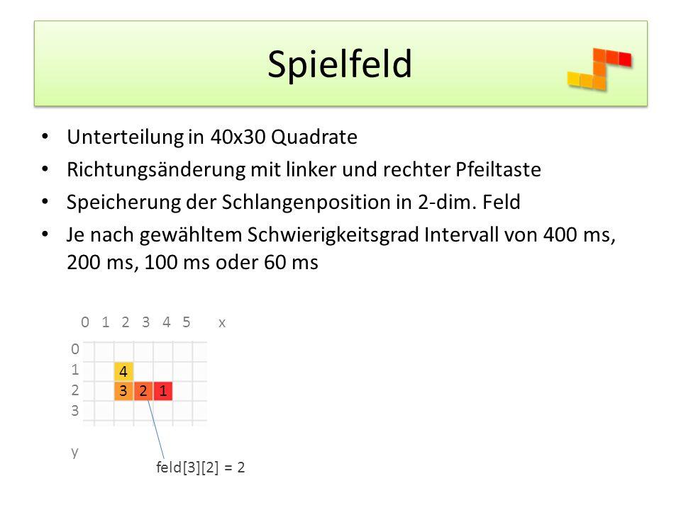Spielfeld Unterteilung in 40x30 Quadrate
