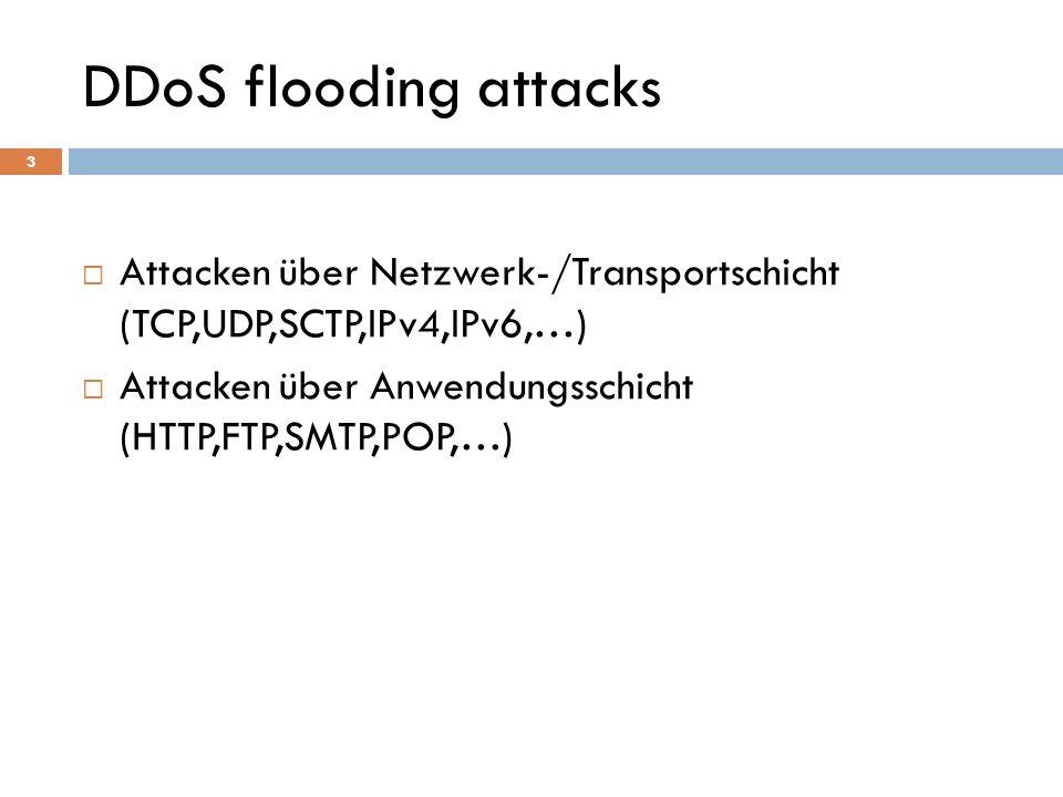DDoS flooding attacks Attacken über Netzwerk-/Transportschicht (TCP,UDP,SCTP,IPv4,IPv6,…) Attacken über Anwendungsschicht (HTTP,FTP,SMTP,POP,…)
