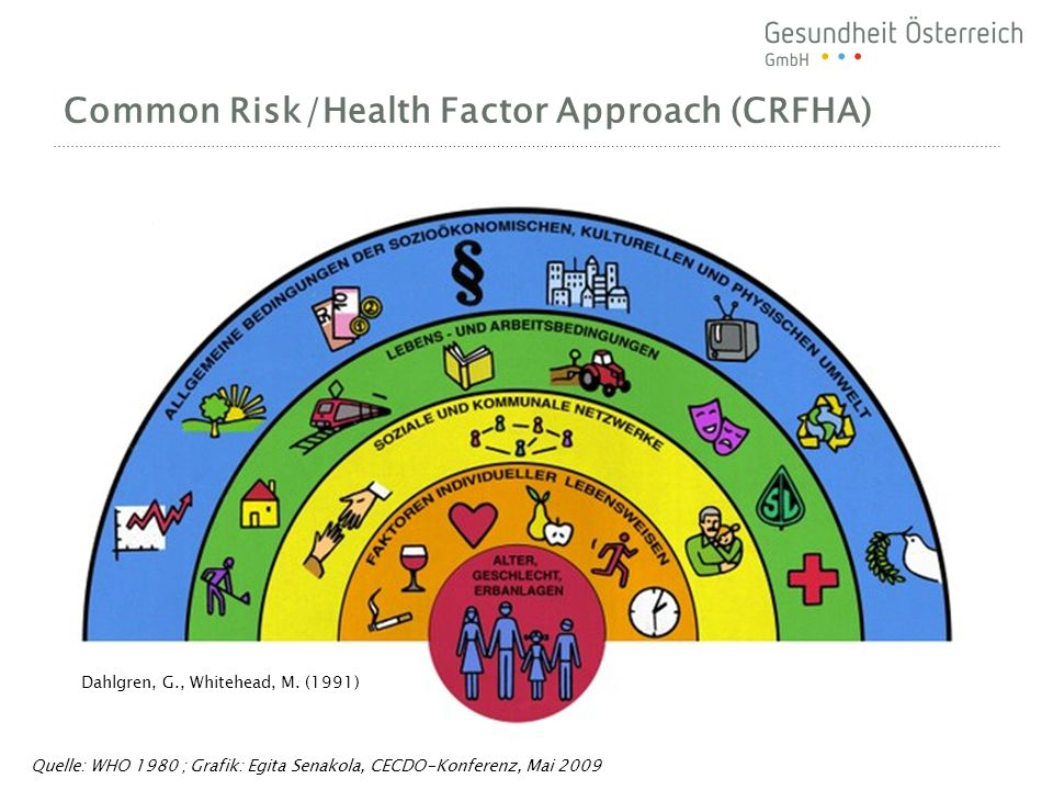Common Risk/Health Factor Approach (CRFHA)