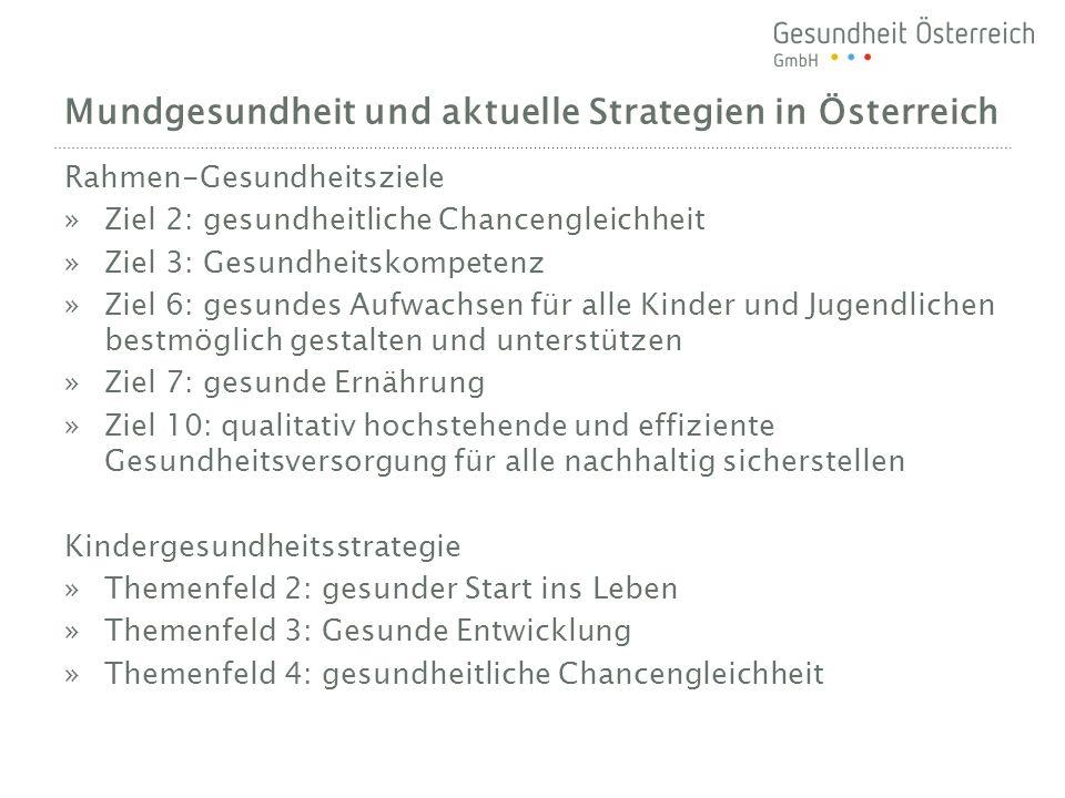 Mundgesundheit und aktuelle Strategien in Österreich