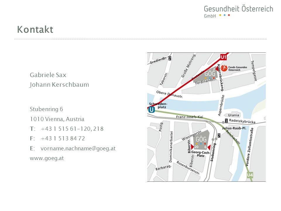 Kontakt Gabriele Sax Johann Kerschbaum