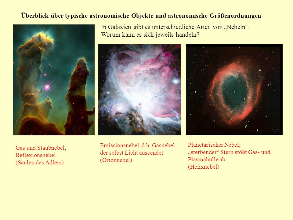 Überblick über typische astronomische Objekte und astronomische Größenordnungen