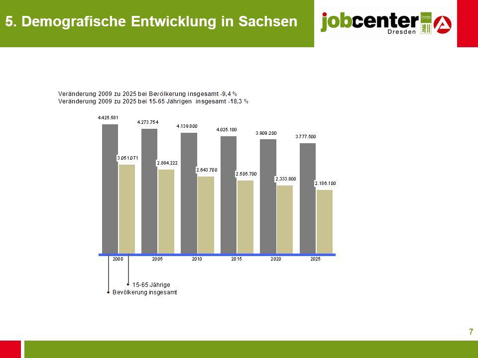 5. Demografische Entwicklung in Sachsen