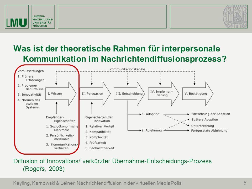 Was ist der theoretische Rahmen für interpersonale Kommunikation im Nachrichtendiffusionsprozess