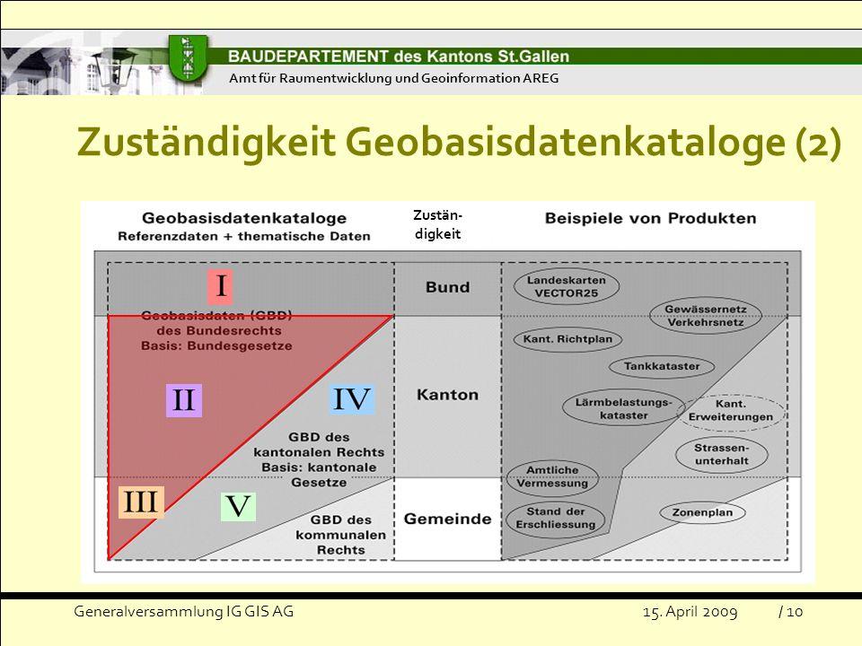 Zuständigkeit Geobasisdatenkataloge (2)