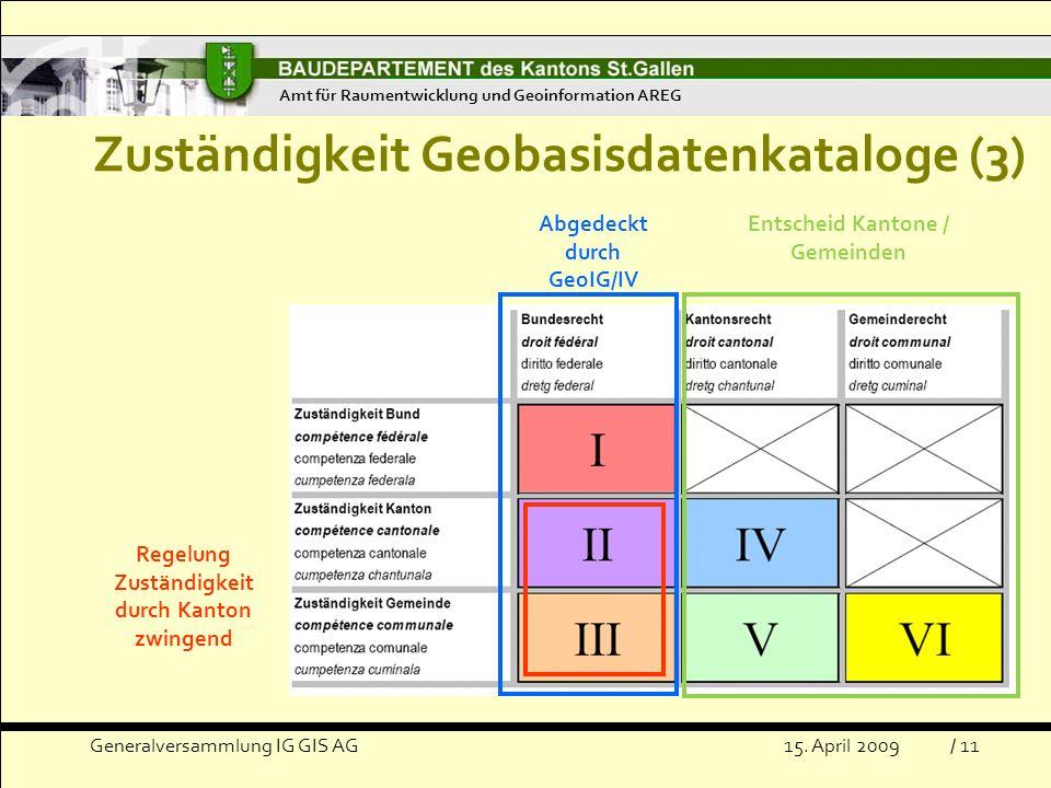 Zuständigkeit Geobasisdatenkataloge (3)