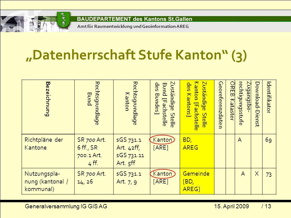 """""""Datenherrschaft Stufe Kanton (3)"""