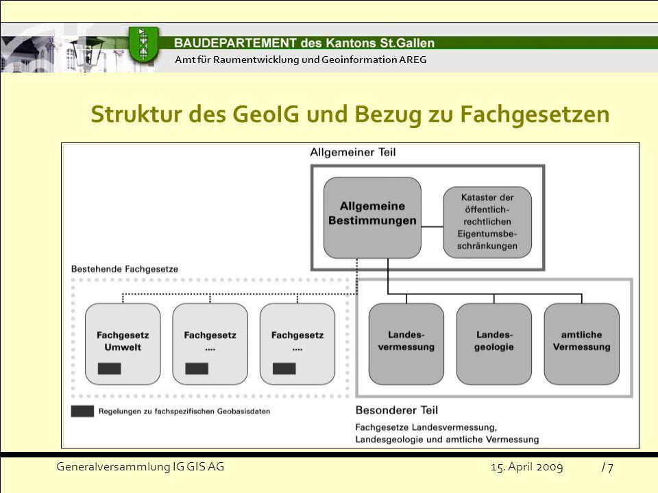 Struktur des GeoIG und Bezug zu Fachgesetzen