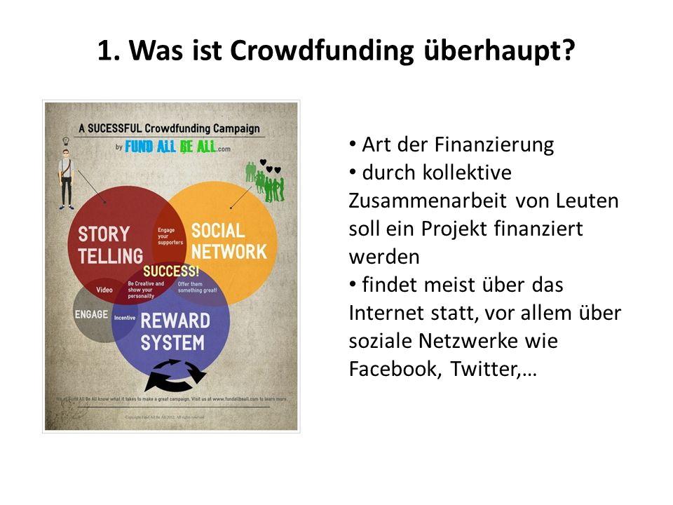 1. Was ist Crowdfunding überhaupt