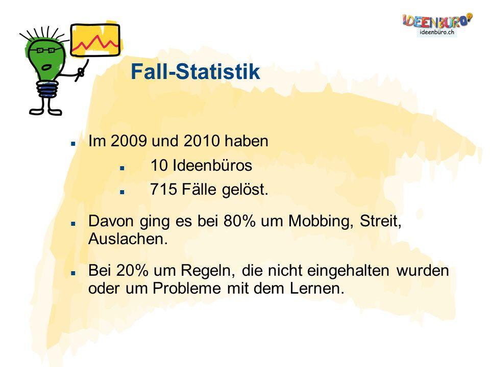Fall-Statistik Im 2009 und 2010 haben 10 Ideenbüros 715 Fälle gelöst.