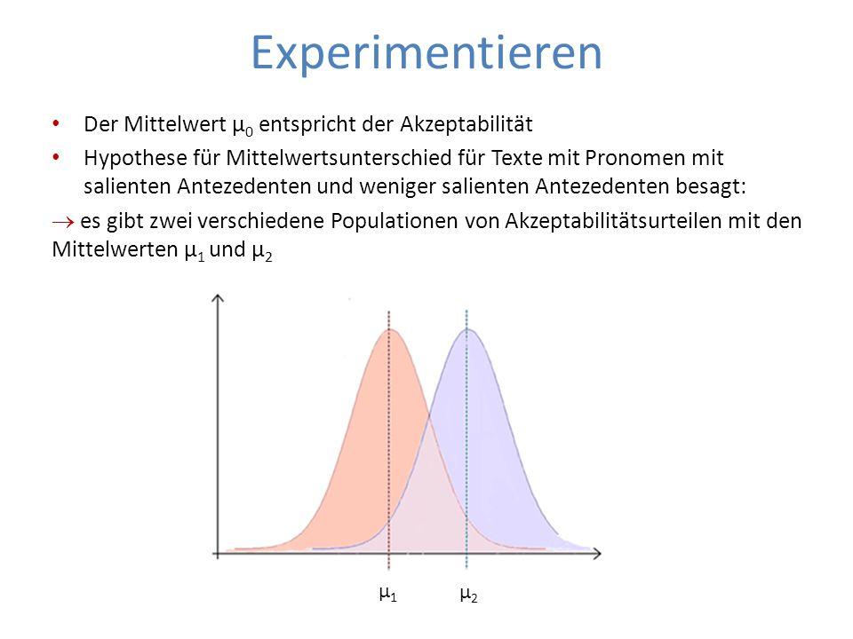 Experimentieren Der Mittelwert μ0 entspricht der Akzeptabilität
