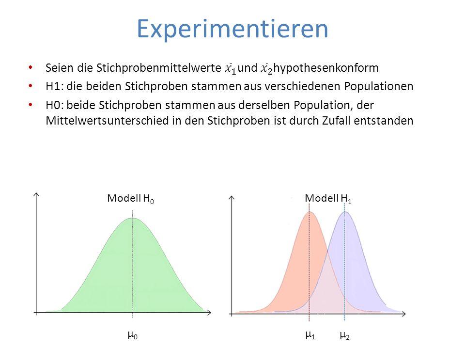 Experimentieren Seien die Stichprobenmittelwerte 𝑥 1 und 𝑥 2 hypothesenkonform.