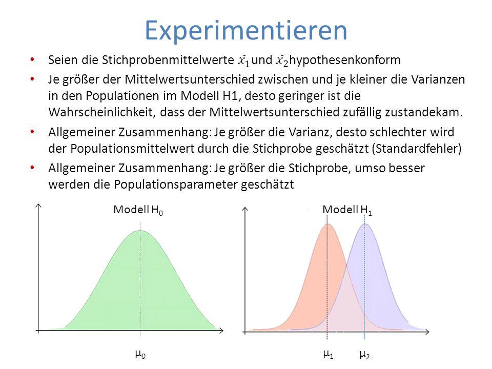 ExperimentierenSeien die Stichprobenmittelwerte 𝑥 1 und 𝑥 2 hypothesenkonform.