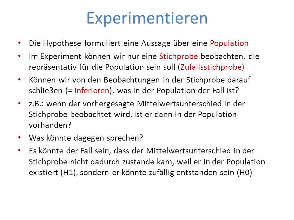 Experimentieren Die Hypothese formuliert eine Aussage über eine Population.