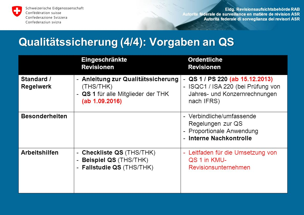 Qualitätssicherung (4/4): Vorgaben an QS