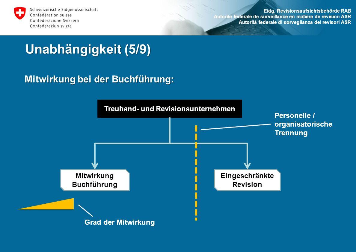 Unabhängigkeit (5/9) Mitwirkung bei der Buchführung: