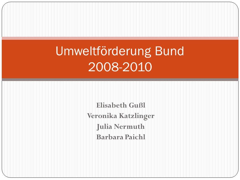 Umweltförderung Bund 2008-2010