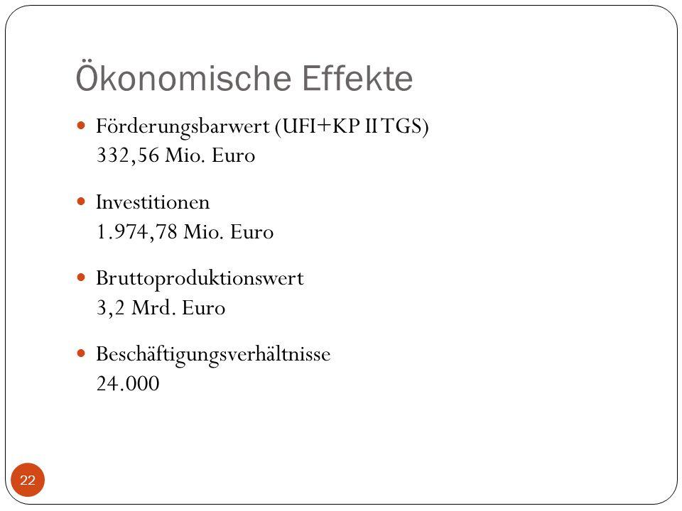 Ökonomische Effekte Förderungsbarwert (UFI+KP II TGS) 332,56 Mio. Euro