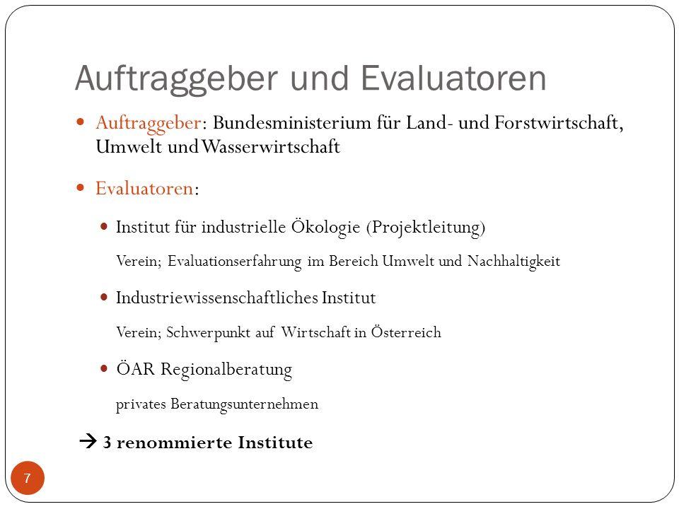Auftraggeber und Evaluatoren