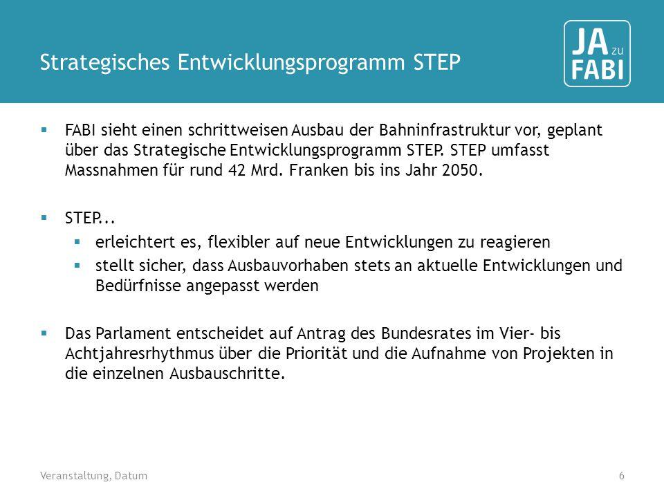 Strategisches Entwicklungsprogramm STEP