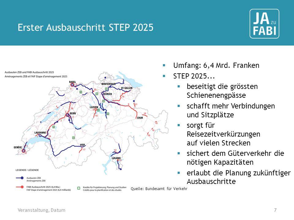 Erster Ausbauschritt STEP 2025