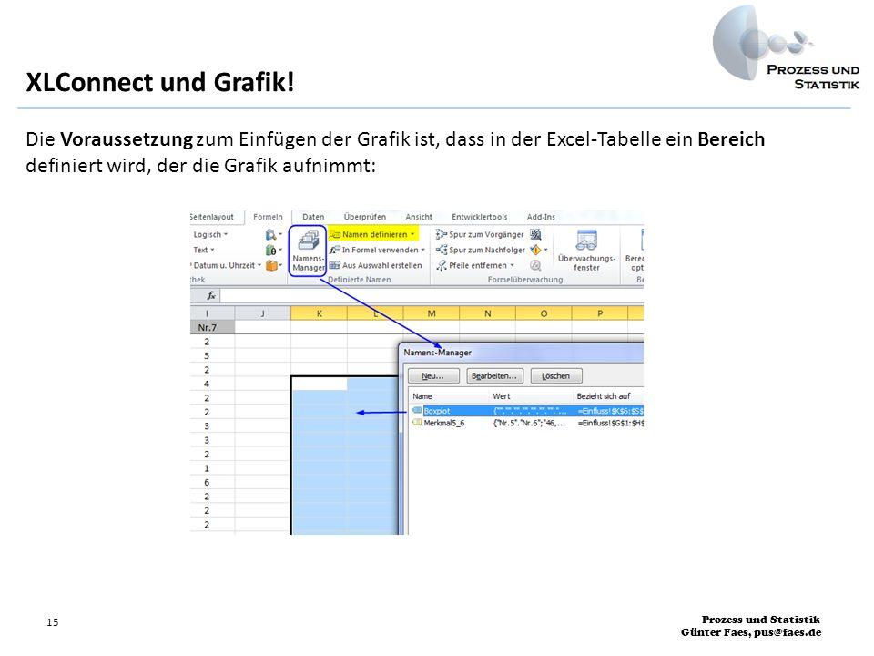 XLConnect und Grafik! Die Voraussetzung zum Einfügen der Grafik ist, dass in der Excel-Tabelle ein Bereich definiert wird, der die Grafik aufnimmt: