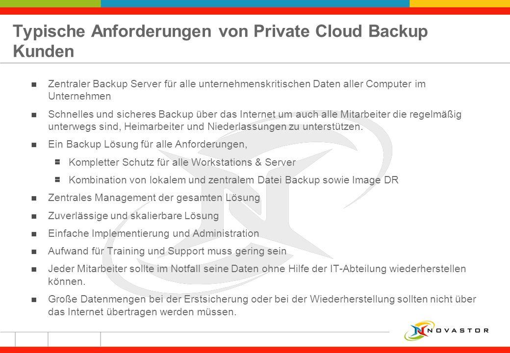 Typische Anforderungen von Private Cloud Backup Kunden