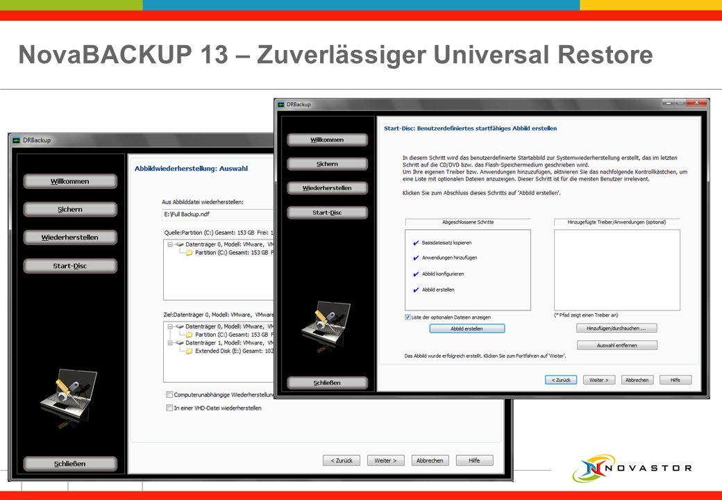 NovaBACKUP 13 – Zuverlässiger Universal Restore