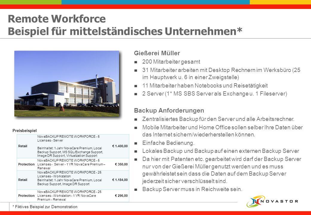 Remote Workforce Beispiel für mittelständisches Unternehmen*