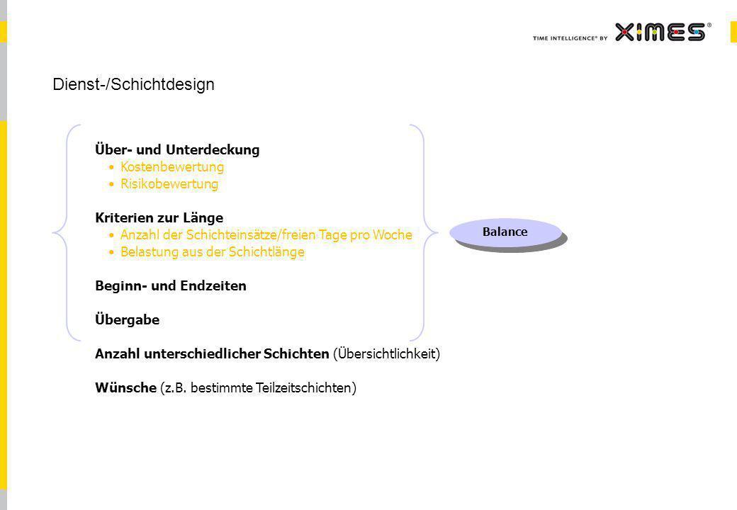 Dienst-/Schichtdesign