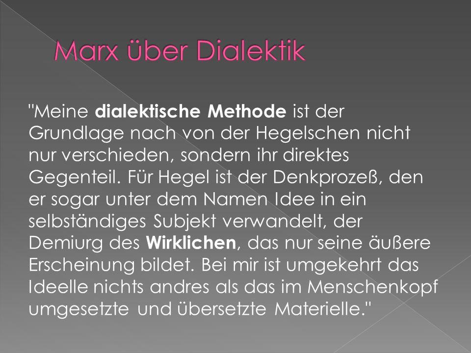Marx über Dialektik