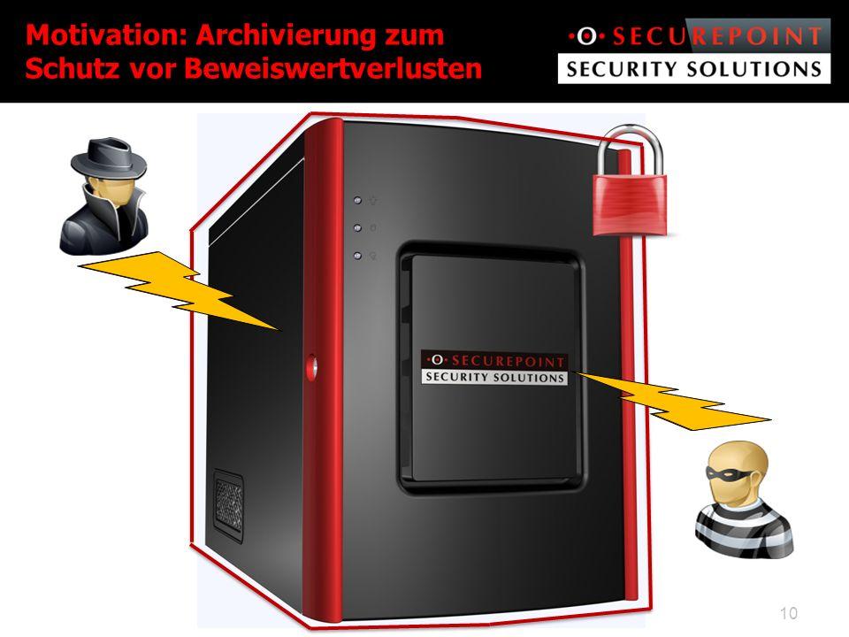 Motivation: Archivierung zum Schutz vor Beweiswertverlusten