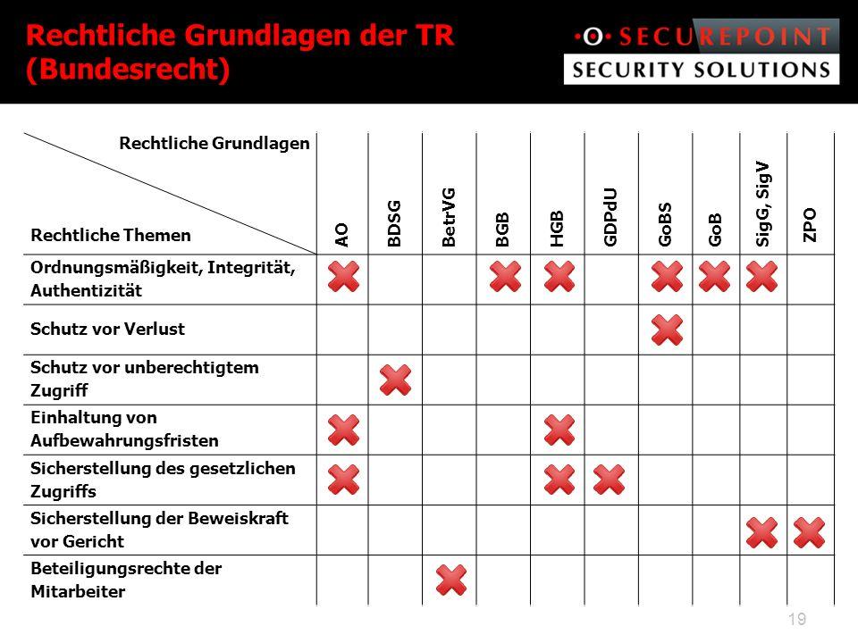 Rechtliche Grundlagen der TR (Bundesrecht)