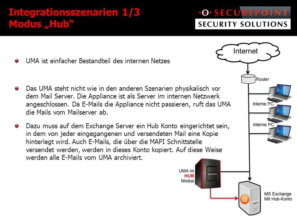 "Integrationsszenarien 1/3 Modus ""Hub"