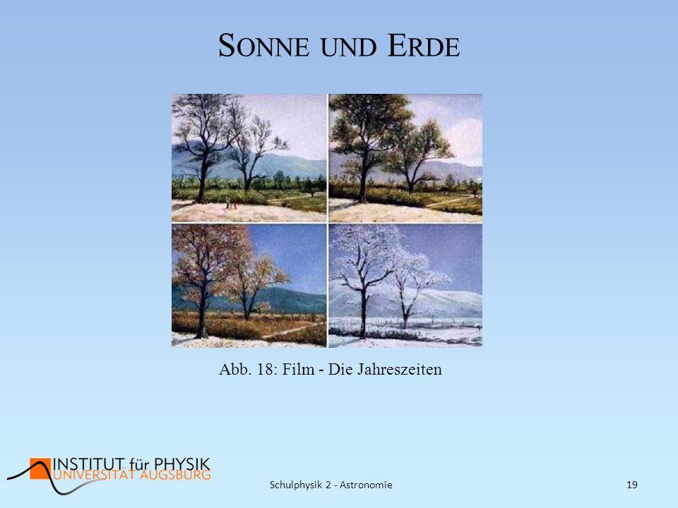 Sonne und Erde Abb. 18: Film - Die Jahreszeiten