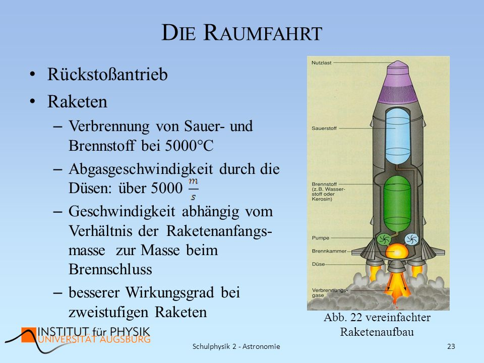 Die Raumfahrt Rückstoßantrieb Raketen