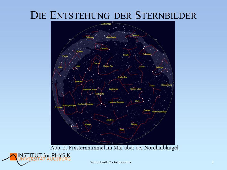 Die Entstehung der Sternbilder