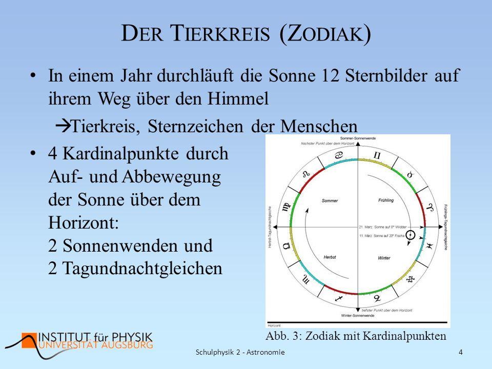 Der Tierkreis (Zodiak)