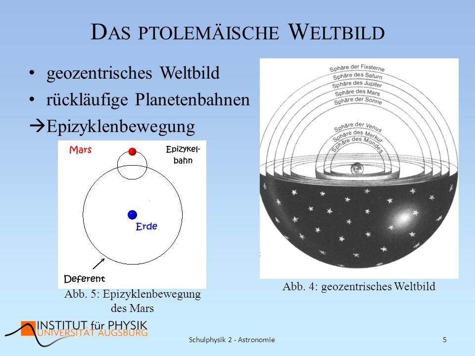 Das ptolemäische Weltbild