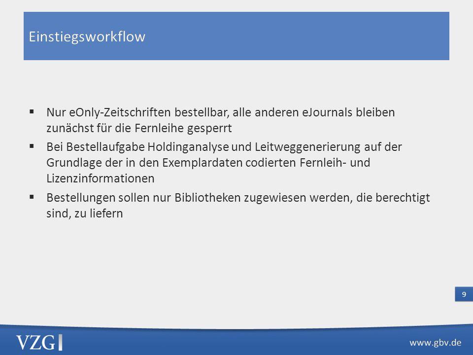 Einstiegsworkflow Nur eOnly-Zeitschriften bestellbar, alle anderen eJournals bleiben zunächst für die Fernleihe gesperrt.