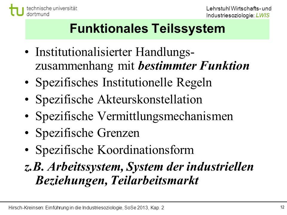 Funktionales Teilssystem