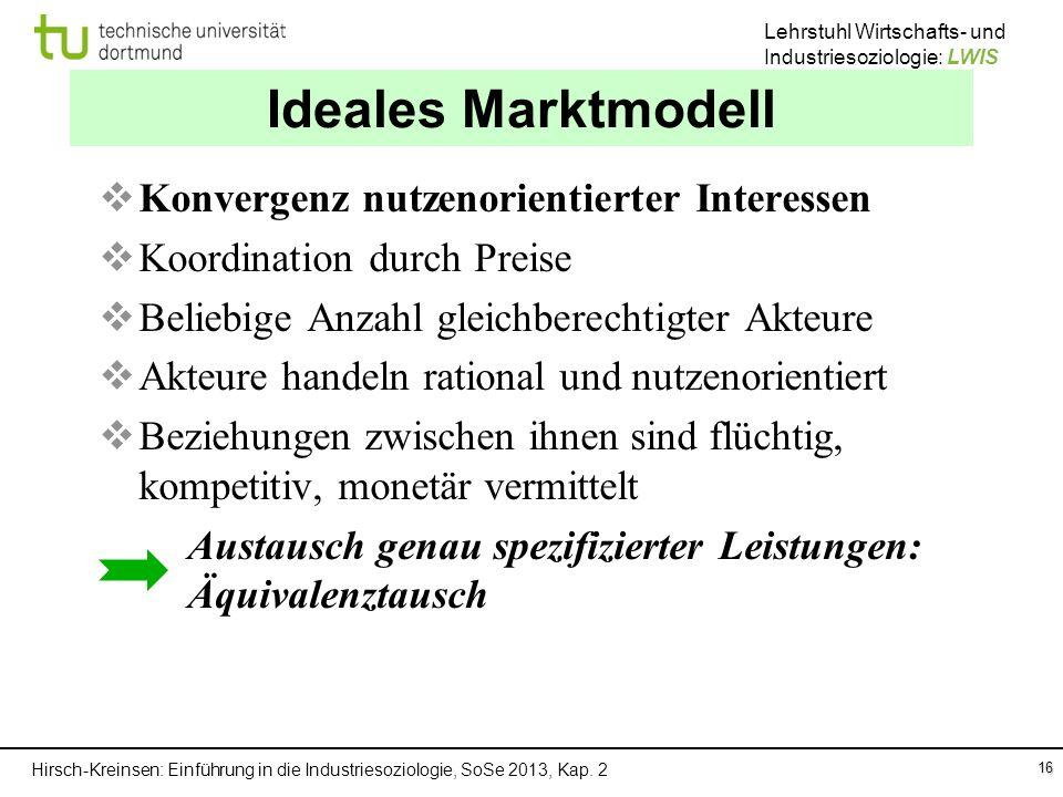 Ideales Marktmodell Konvergenz nutzenorientierter Interessen