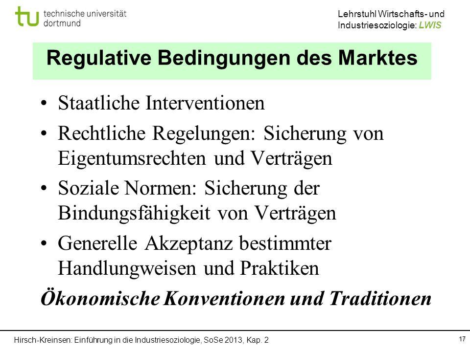 Regulative Bedingungen des Marktes