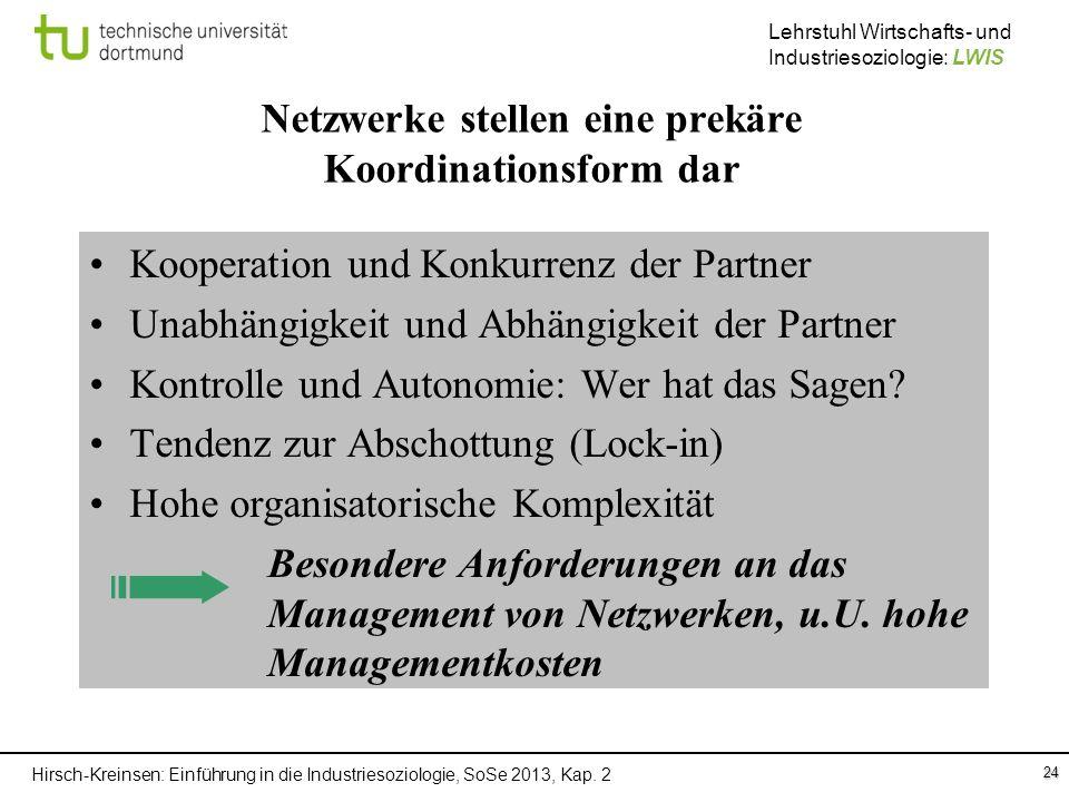 Netzwerke stellen eine prekäre Koordinationsform dar