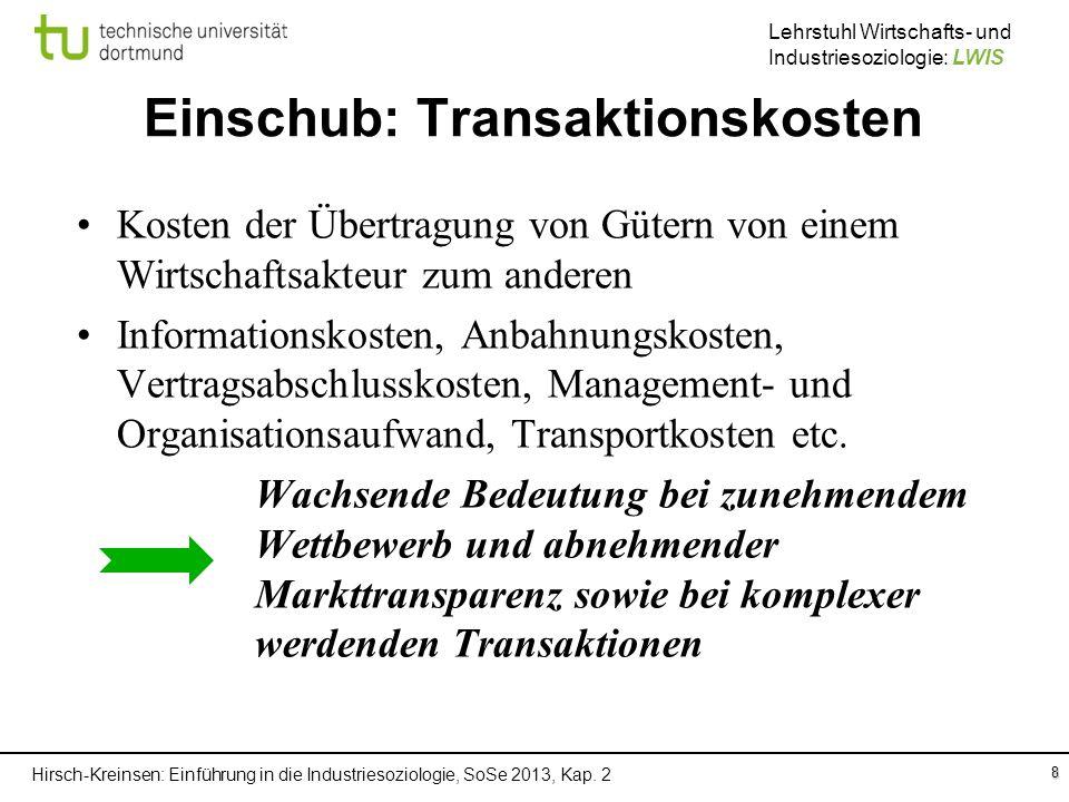 Einschub: Transaktionskosten